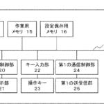 2番目以降の受信レベルの基地局に接続要求を送信するLTE端末の発明 NECプラットフォームズ