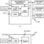 【特許紹介】エレベータの乗りかごの位置特定の信頼性を向上させる特許発明(東芝エレベータ)