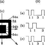 【特許紹介】QRコードの読取装置の特許発明(デンソー)を紹介/どんな角度でも精度よく情報を読み取れる二次元コード