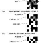 【特許紹介】データコードの複写による偽造を安価に防止する特許発明(デンソー)を紹介