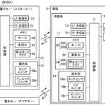 【特許紹介】リレーアタックを防止する特許発明(マツダ)を紹介/すべての電子キーの制御モードを同じに設定