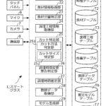 【特許紹介】食材片のサイズに応じた加熱調理時間をAIで推定する調理支援システムの特許発明(NTTデータ)を紹介