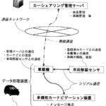 【特許紹介】無線通信できなくなった直前のデータを用いてシェアカーの返却処理を実行(パーク24)を紹介